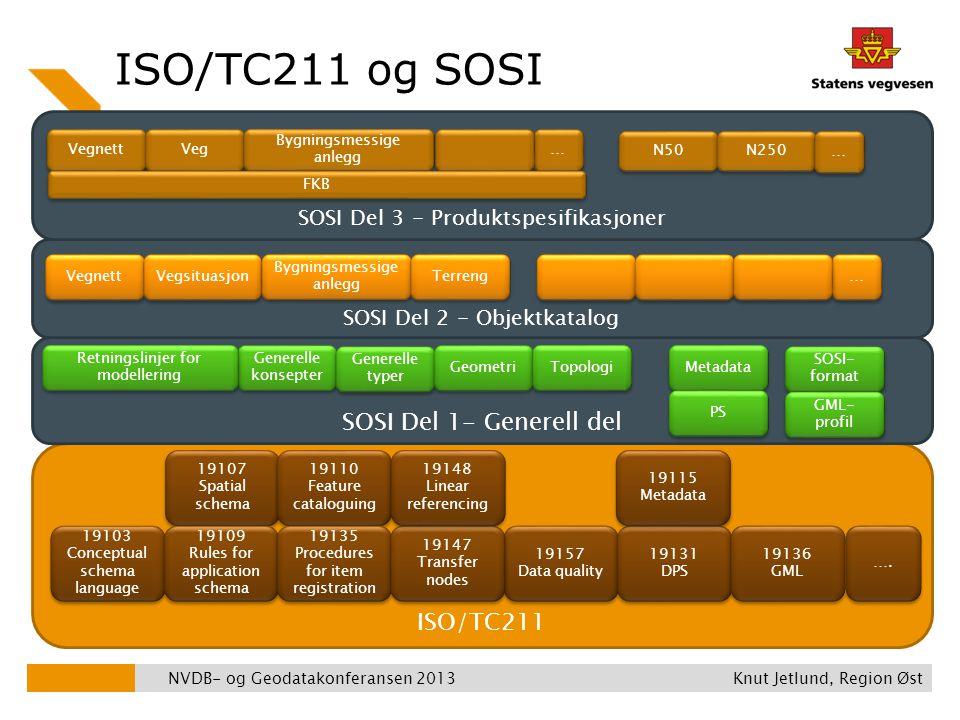Forsvinner SOSI-format.