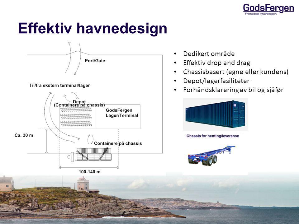 Effektiv havnedesign • Dedikert område • Effektiv drop and drag • Chassisbasert (egne eller kundens) • Depot/lagerfasiliteter • Forhåndsklarering av b