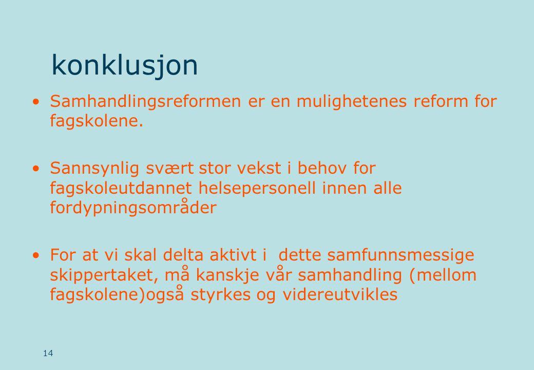 konklusjon •Samhandlingsreformen er en mulighetenes reform for fagskolene.