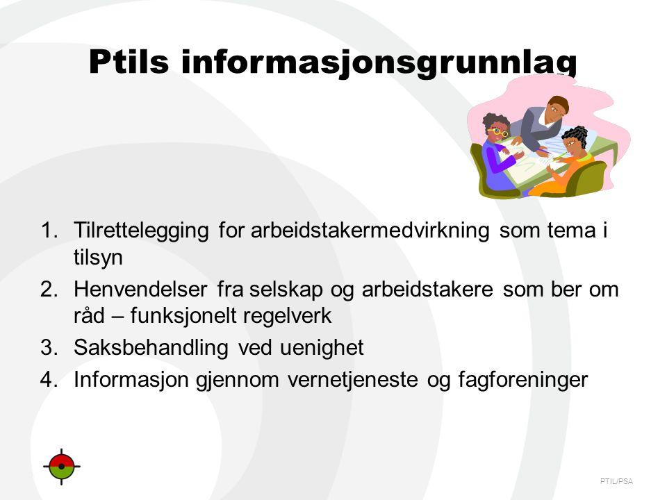 PTIL/PSA Ptils informasjonsgrunnlag 1.Tilrettelegging for arbeidstakermedvirkning som tema i tilsyn 2.Henvendelser fra selskap og arbeidstakere som be
