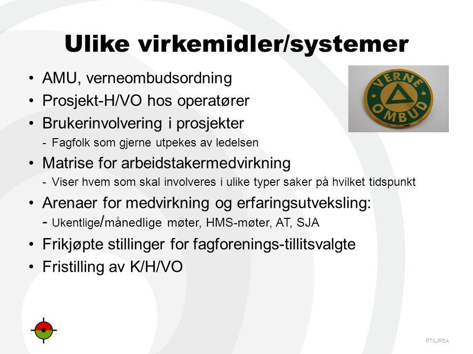 PTIL/PSA Ulike virkemidler/systemer •AMU, verneombudsordning •Prosjekt-H/VO hos operatører •Brukerinvolvering i prosjekter -Fagfolk som gjerne utpekes