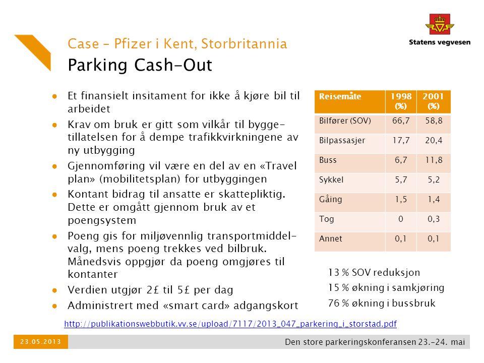 Parking Cash-Out Reisemåte1998 (%) 2001 (%) Bilfører (SOV)66,758,8 Bilpassasjer17,720,4 Buss6,711,8 Sykkel5,75,2 Gåing1,51,4 Tog00,3 Annet0,1 Den stor
