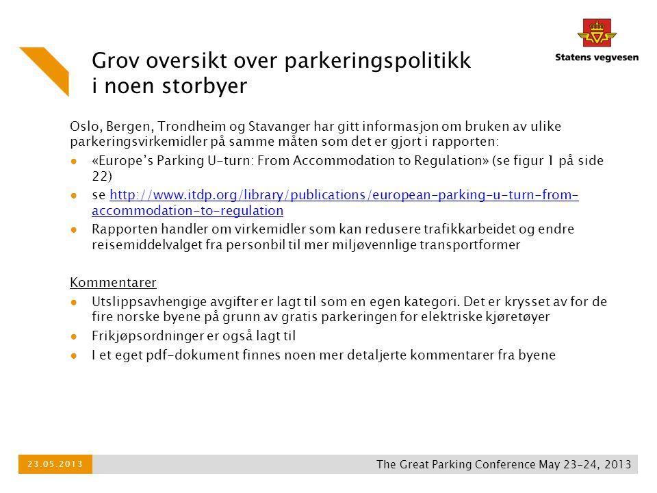 Grov oversikt over parkeringspolitikk i noen storbyer Oslo, Bergen, Trondheim og Stavanger har gitt informasjon om bruken av ulike parkeringsvirkemidl