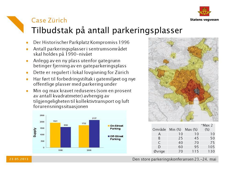 Tilbudstak på antall parkeringsplasser Case Zürich ● Der Historischer Parkplatz Kompromiss 1996 ● Antall parkeringsplasser i sentrumsområdet skal hold