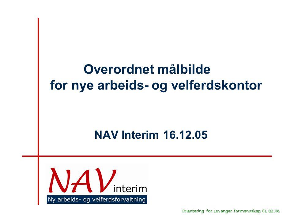 Orientering for Levanger formannskap 01.02.06 Overordnet målbilde for nye arbeids- og velferdskontor NAV Interim 16.12.05