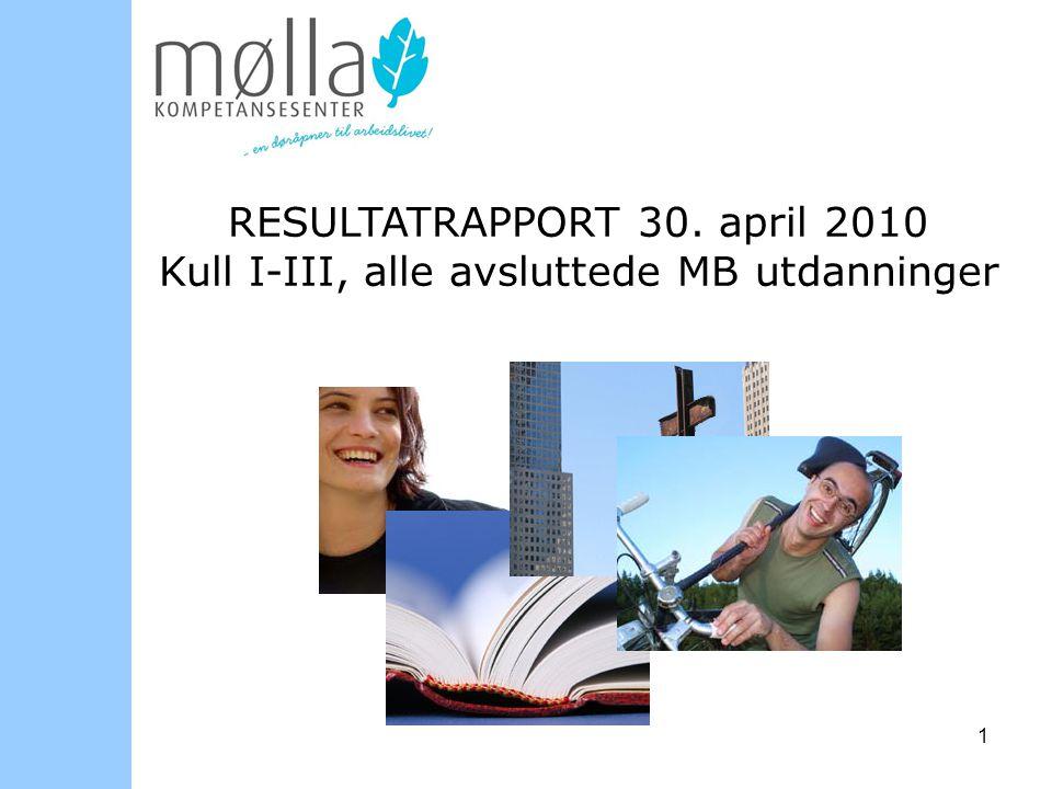 1 RESULTATRAPPORT 30. april 2010 Kull I-III, alle avsluttede MB utdanninger