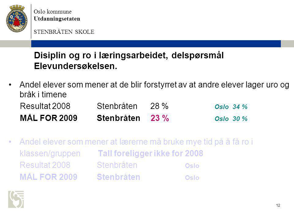 Oslo kommune Utdanningsetaten STENBRÅTEN SKOLE 12 Disiplin og ro i læringsarbeidet, delspørsmål Elevundersøkelsen. •Andel elever som mener at de blir