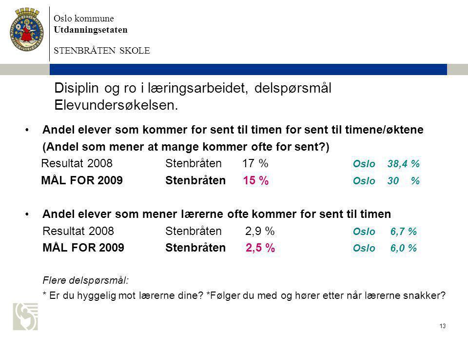 Oslo kommune Utdanningsetaten STENBRÅTEN SKOLE 13 Disiplin og ro i læringsarbeidet, delspørsmål Elevundersøkelsen. •Andel elever som kommer for sent t