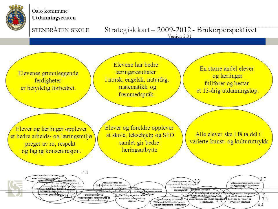 Oslo kommune Utdanningsetaten STENBRÅTEN SKOLE 2. Strategisk kart – 2009-2012 - Brukerperspektivet Versjon 2.01 Elever og lærlinger opplever et bedre