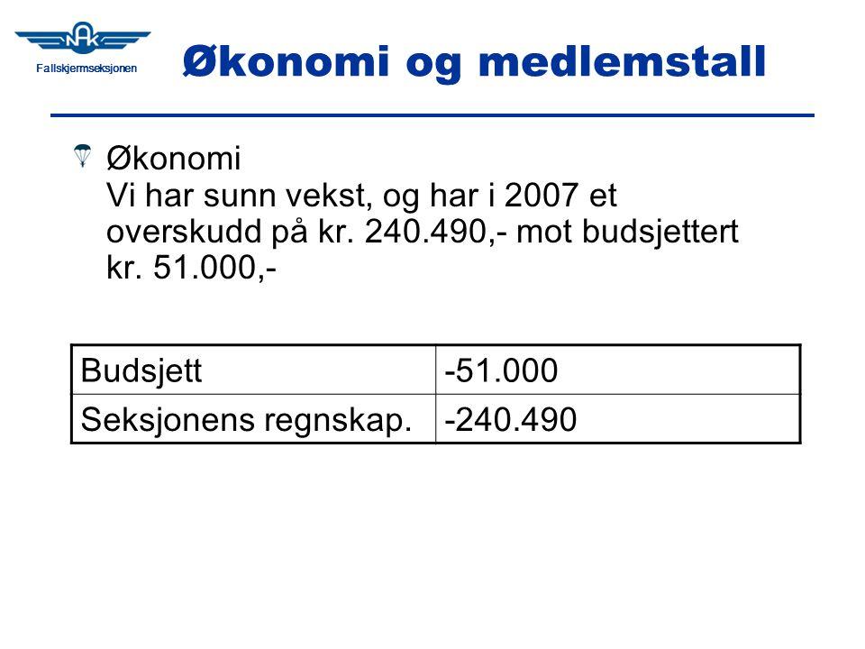 Fallskjermseksjonen Økonomi og medlemstall Økonomi Vi har sunn vekst, og har i 2007 et overskudd på kr.