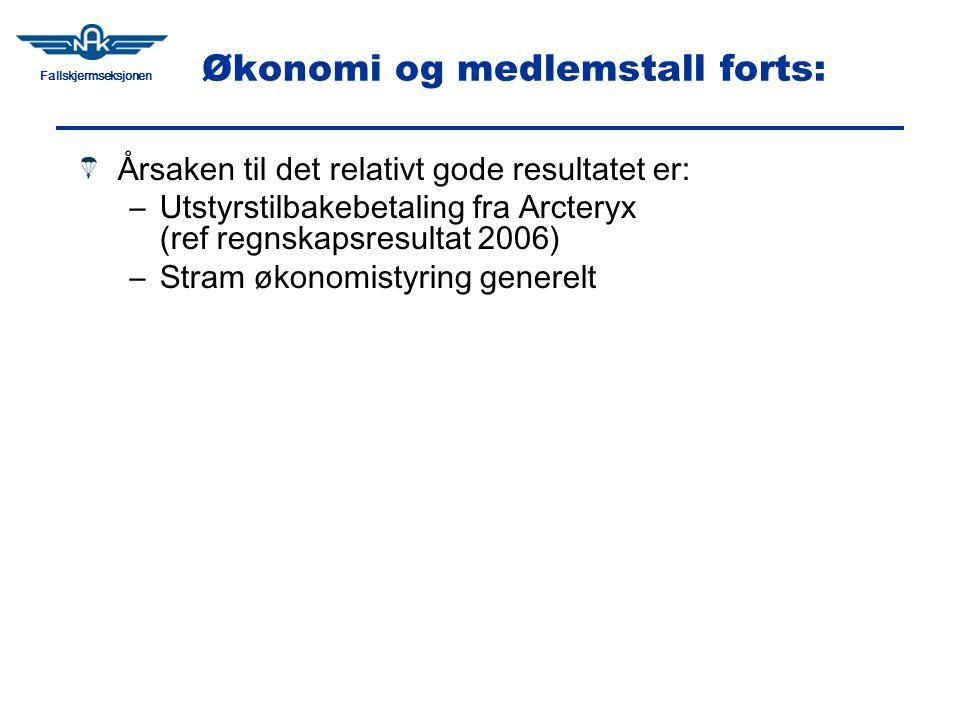 Fallskjermseksjonen Økonomi og medlemstall forts: Årsaken til det relativt gode resultatet er: –Utstyrstilbakebetaling fra Arcteryx (ref regnskapsresultat 2006) –Stram økonomistyring generelt