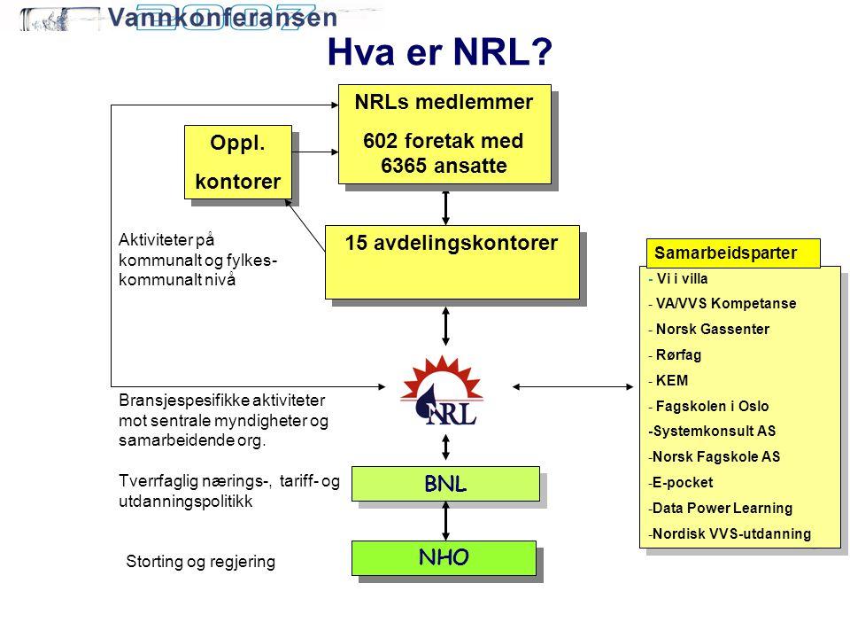 BNL 15 avdelingskontorer NRLs medlemmer 602 foretak med 6365 ansatte NRLs medlemmer 602 foretak med 6365 ansatte - Vi i villa - VA/VVS Kompetanse - No