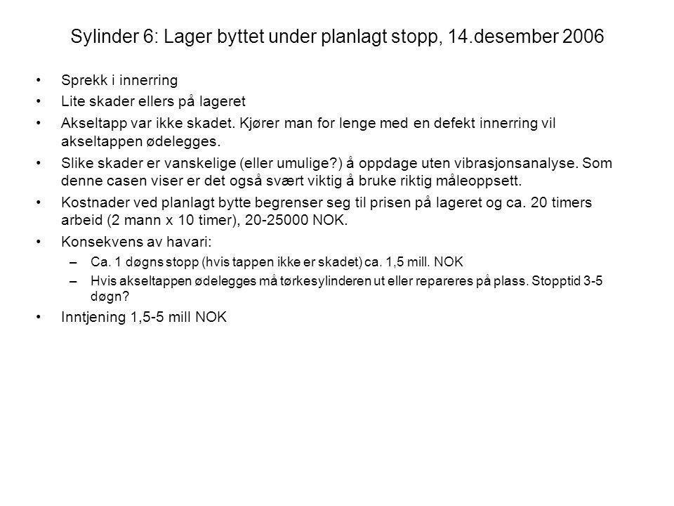 Sylinder 6: Lager byttet under planlagt stopp, 14.desember 2006 •Sprekk i innerring •Lite skader ellers på lageret •Akseltapp var ikke skadet. Kjører