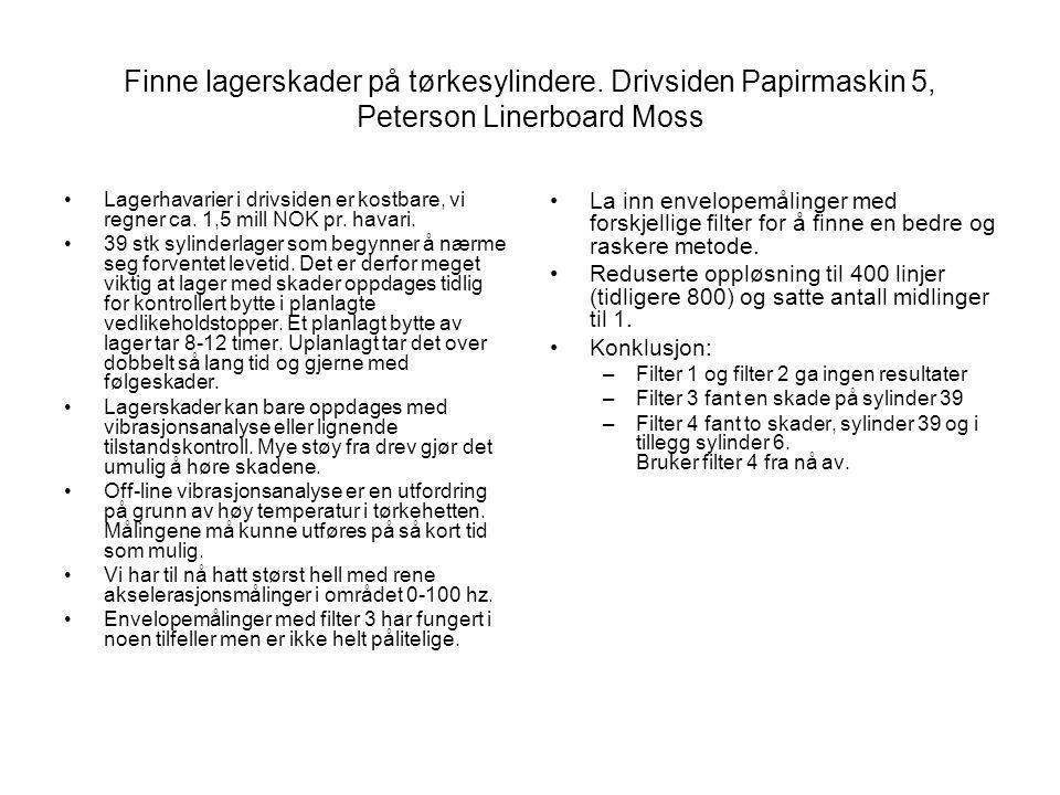 Finne lagerskader på tørkesylindere. Drivsiden Papirmaskin 5, Peterson Linerboard Moss •Lagerhavarier i drivsiden er kostbare, vi regner ca. 1,5 mill