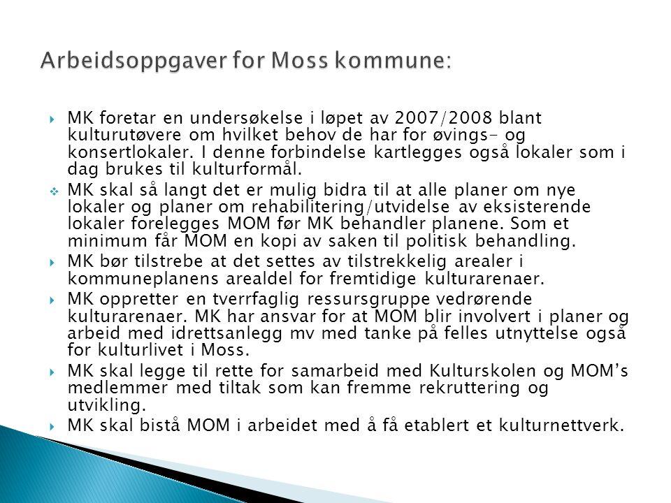  MK foretar en undersøkelse i løpet av 2007/2008 blant kulturutøvere om hvilket behov de har for øvings- og konsertlokaler.