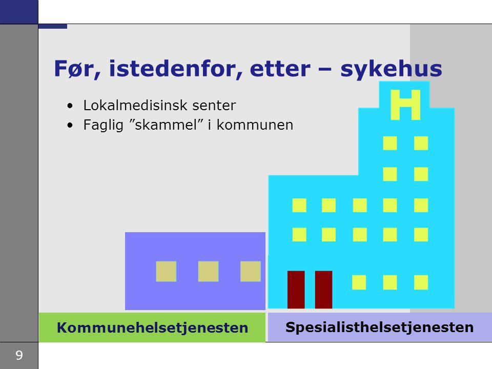 """9 Kommunehelsetjenesten Før, istedenfor, etter – sykehus •Lokalmedisinsk senter •Faglig """"skammel"""" i kommunen Spesialisthelsetjenesten"""