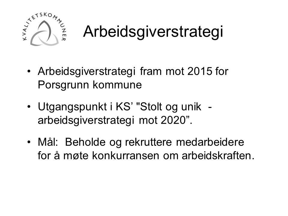 Arbeidsgiverstrategi •Arbeidsgiverstrategi fram mot 2015 for Porsgrunn kommune •Utgangspunkt i KS'
