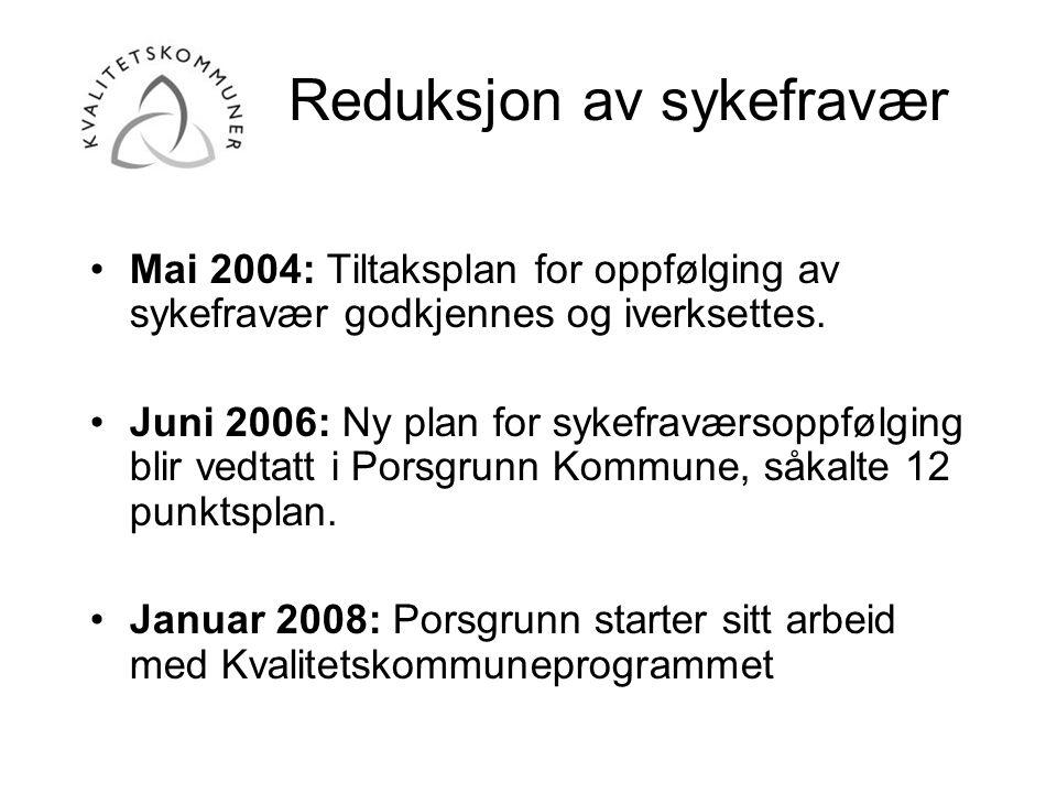 Reduksjon av sykefravær •Mai 2004: Tiltaksplan for oppfølging av sykefravær godkjennes og iverksettes. •Juni 2006: Ny plan for sykefraværsoppfølging b