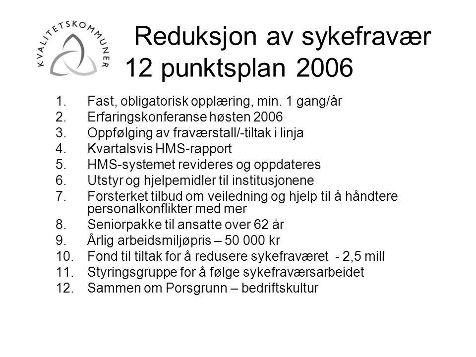 Reduksjon av sykefravær 12 punktsplan 2006 1.Fast, obligatorisk opplæring, min. 1 gang/år 2.Erfaringskonferanse høsten 2006 3.Oppfølging av fraværstal