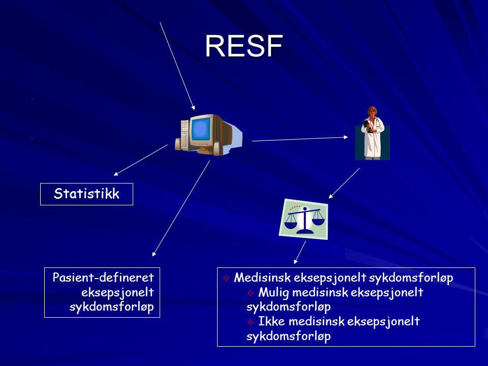 • • Statistikk  Medisinsk eksepsjonelt sykdomsforløp  Mulig medisinsk eksepsjonelt sykdomsforløp  Ikke medisinsk eksepsjonelt sykdomsforløp Pasient