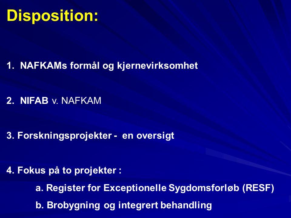 Disposition: 1. NAFKAMs formål og kjernevirksomhet 2. NIFAB v. NAFKAM 3.Forskningsprojekter - en oversigt 4.Fokus på to projekter : a. Register for Ex