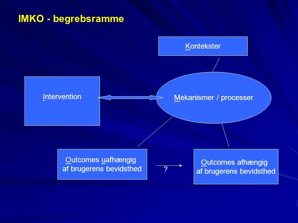 Intervention Mekanismer / processer Kontekster Outcomes uafhængig af brugerens bevidsthed Outcomes afhængig af brugerens bevidsthed IMKO - begrebsramme ?