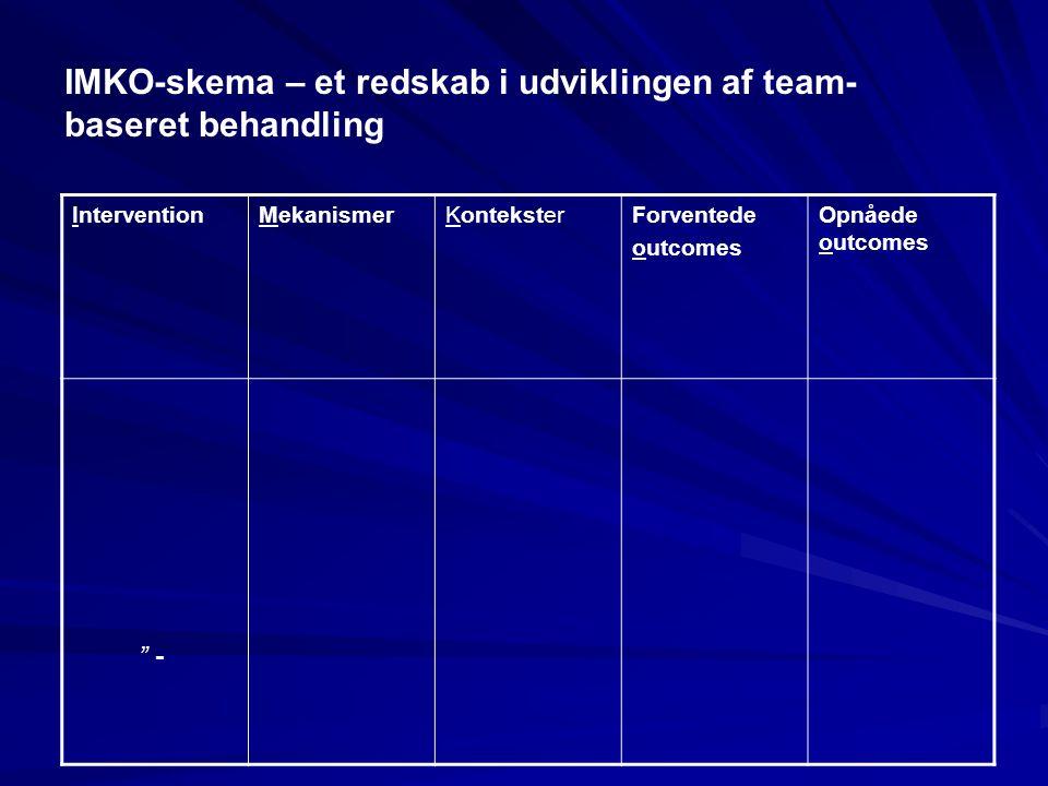 """"""" -"""" - InterventionMekanismerKonteksterForventede outcomes Opnåede outcomes IMKO-skema – et redskab i udviklingen af team- baseret behandling"""