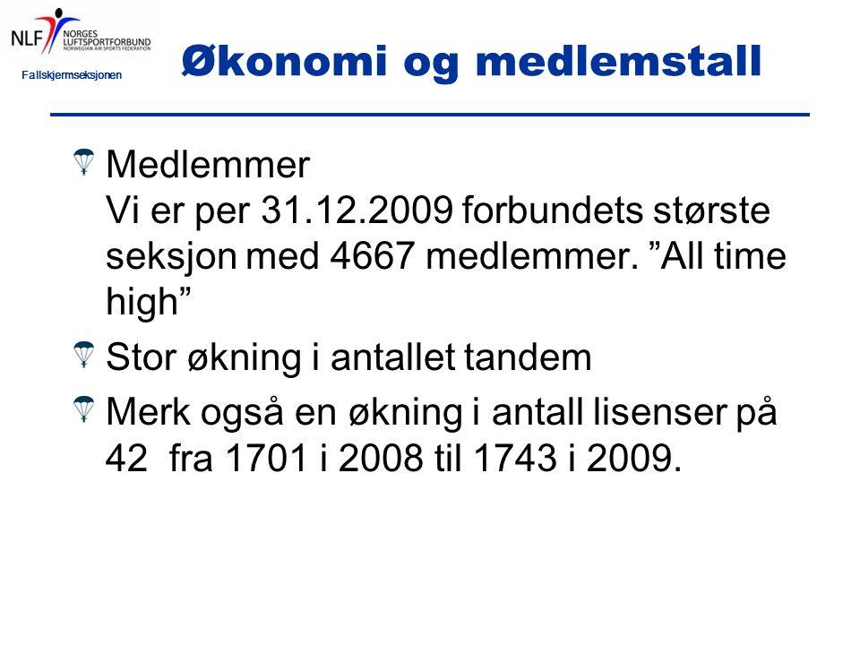 Fallskjermseksjonen Økonomi og medlemstall Medlemmer Vi er per 31.12.2009 forbundets største seksjon med 4667 medlemmer.