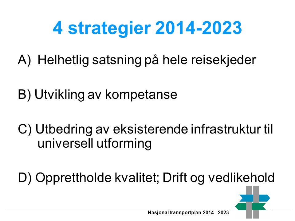 Nasjonal transportplan 2014 - 2023 4 strategier 2014-2023 A)Helhetlig satsning på hele reisekjeder B) Utvikling av kompetanse C) Utbedring av eksisterende infrastruktur til universell utforming D) Opprettholde kvalitet; Drift og vedlikehold