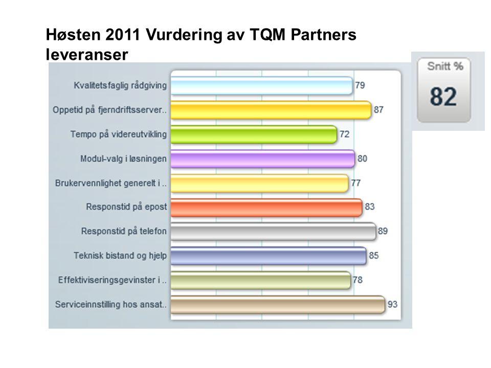 Høsten 2011 Vurdering av TQM Partners leveranser