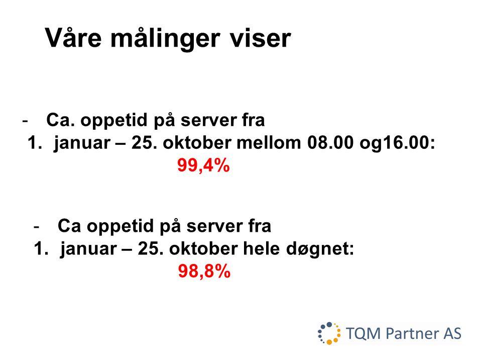 Våre målinger viser -Ca oppetid på server fra 1.januar – 25. oktober hele døgnet: 98,8% -Ca. oppetid på server fra 1.januar – 25. oktober mellom 08.00