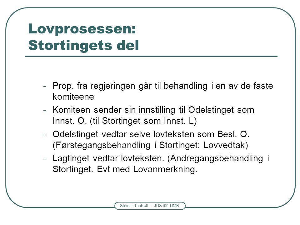 Steinar Taubøll - JUS100 UMB Lovprosessen: Stortingets del -Prop. fra regjeringen går til behandling i en av de faste komiteene -Komiteen sender sin i