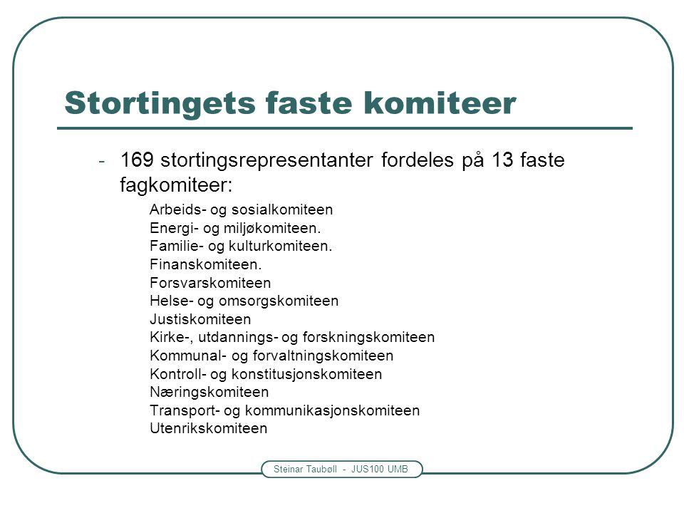 Steinar Taubøll - JUS100 UMB Stortingets faste komiteer -169 stortingsrepresentanter fordeles på 13 faste fagkomiteer: Arbeids- og sosialkomiteen Ener
