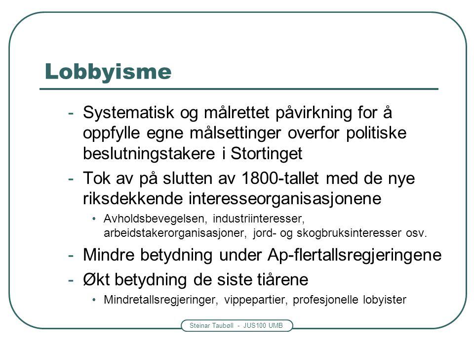 Steinar Taubøll - JUS100 UMB Lobbyisme -Systematisk og målrettet påvirkning for å oppfylle egne målsettinger overfor politiske beslutningstakere i Sto