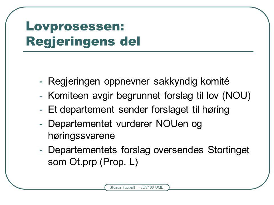 Steinar Taubøll - JUS100 UMB Lovprosessen: Regjeringens del -Regjeringen oppnevner sakkyndig komité -Komiteen avgir begrunnet forslag til lov (NOU) -E