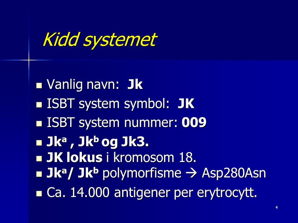 5 Kidd system- Fenotyper Fenotype Insidens (%) Insidens (%) KaukasiereAfrikanereAsiater Jk (a+ b-) 285723 Jk (a+ b+) 493450 Jk (a - b+) 23927 Jk (a - b-) < 0,01% 0,9