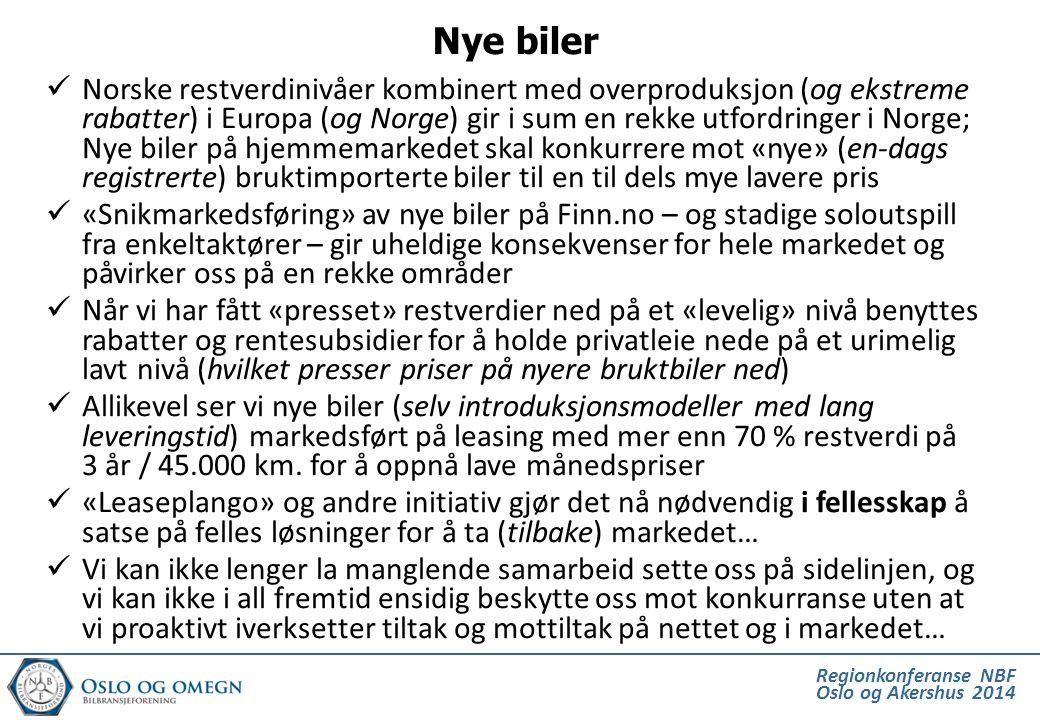Regionkonferanse NBF Oslo og Akershus 2014  Norske restverdinivåer kombinert med overproduksjon (og ekstreme rabatter) i Europa (og Norge) gir i sum