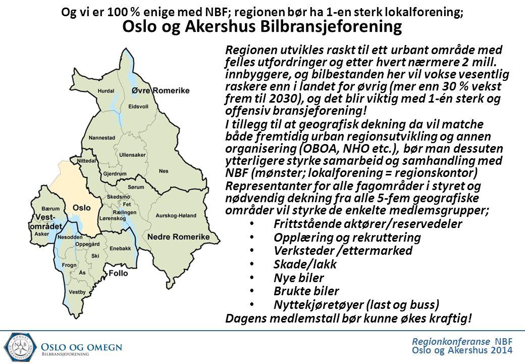 Regionkonferanse NBF Oslo og Akershus 2014 Regionen utvikles raskt til ett urbant område med felles utfordringer og etter hvert nærmere 2 mill. innbyg