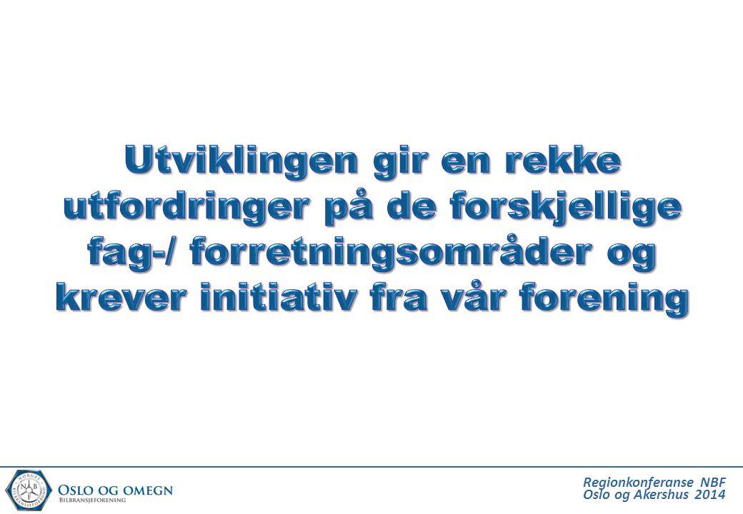 Regionkonferanse NBF Oslo og Akershus 2014  Tor Simonsen vil nærmere omhandle dette området senere i møtet (og vi benytter anledningen til å berømme NBF for samarbeid og engasjement)  En åpenbar utfordring for denne del av bransjen er overkapasitet og sviktende jobbtilgang – spesielt i vårt distrikt (økende trend)  Sikre Bilskadereparasjoner (status, videre fremdrift)  Ny DBS (Status, videre fremdrift)  Smart-repair og HMS (Krav til ventilasjon/avlufting)  MYSBY6 (ny tidsstudie for karosserireparasjoner)  Delepriser i DBS  Politisk/økonomisk gruppe sammen med NBF (fire av deltagerne i gruppen kommer fra vår forening)  Det arbeides blant annet med å få reetablert klare retningslinjer som regulerer samarbeidet og prosesser mellom bil- og forsikringsbransje Skade/lakk