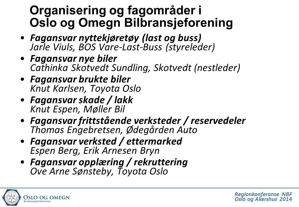 Regionkonferanse NBF Oslo og Akershus 2014 •Fagansvar nyttekjøretøy (last og buss) Jarle Viuls, BOS Vare-Last-Buss (styreleder) •Fagansvar nye biler C
