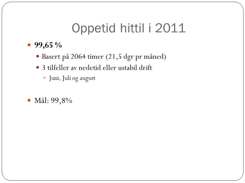 Oppetid hittil i 2011  99,65 %  Basert på 2064 timer (21,5 dgr pr måned)  3 tilfeller av nedetid eller ustabil drift  Juni, Juli og august  Mål: