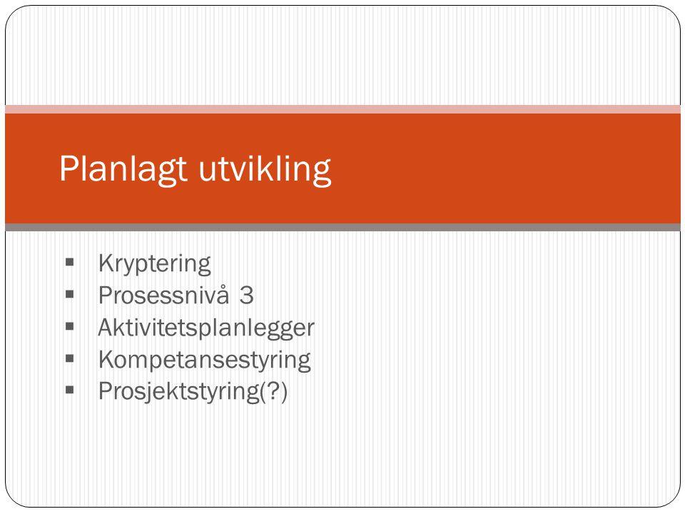Planlagt utvikling  Kryptering  Prosessnivå 3  Aktivitetsplanlegger  Kompetansestyring  Prosjektstyring(?)