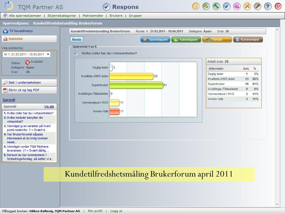 Utviklingskapasitet  11.1 – 420 timer  11.2 – 200 timer  11.3/4 – Ca 1100 timer  Nyansattelse Q4-2011  Totalt 4 Systemutviklere