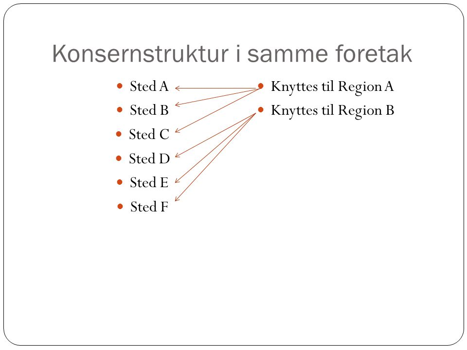 Konsernstruktur i samme foretak  Sted A  Sted B  Sted C  Sted D  Sted E  Sted F  Knyttes til Region A  Knyttes til Region B