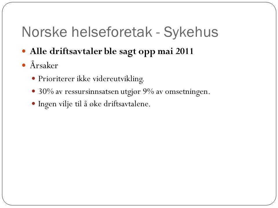 Norske helseforetak - Sykehus  Alle driftsavtaler ble sagt opp mai 2011  Årsaker  Prioriterer ikke videreutvikling.  30% av ressursinnsatsen utgjø