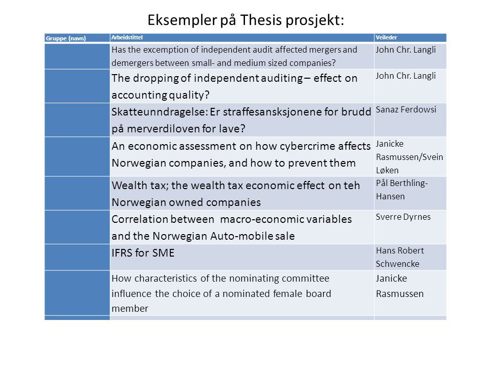 Eksempler på Thesis prosjekt: Gruppe (navn) ArbeidstittelVeileder Has the excemption of independent audit affected mergers and demergers between small- and medium sized companies.