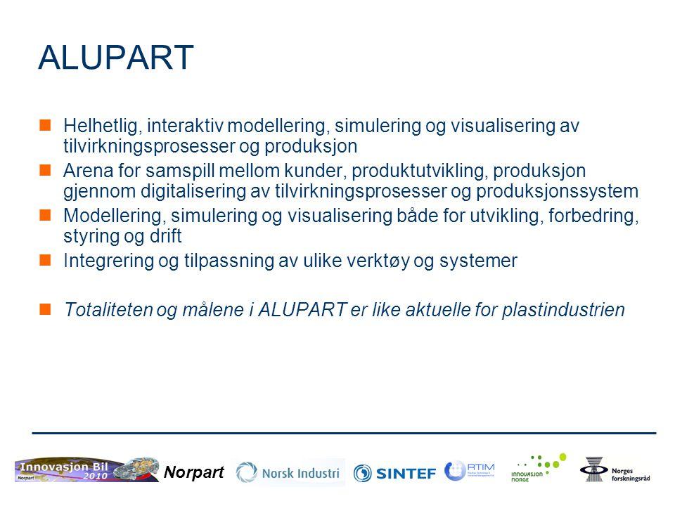Norpart ALUPART  Helhetlig, interaktiv modellering, simulering og visualisering av tilvirkningsprosesser og produksjon  Arena for samspill mellom ku