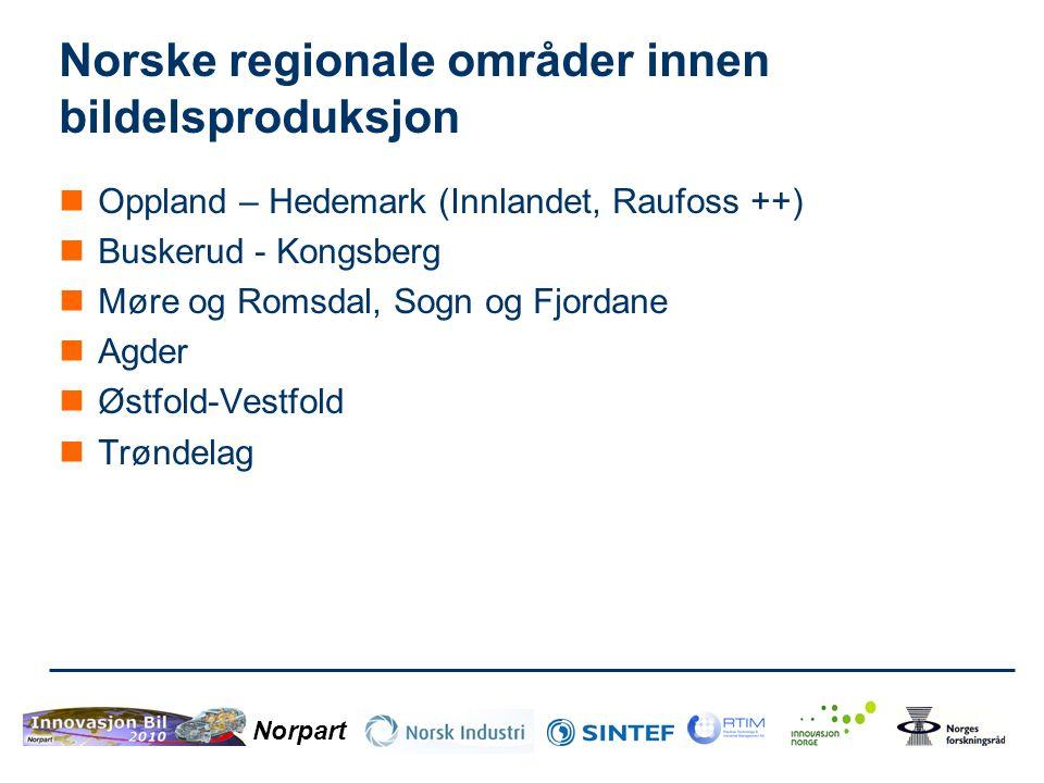 Norpart Norske regionale områder innen bildelsproduksjon  Oppland – Hedemark (Innlandet, Raufoss ++)  Buskerud - Kongsberg  Møre og Romsdal, Sogn o