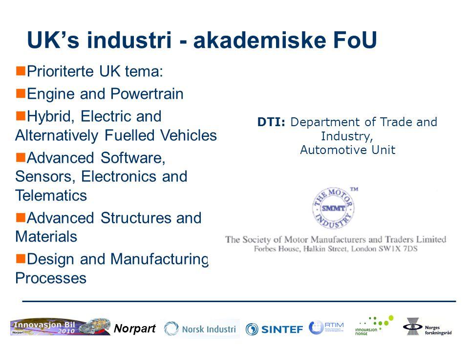 Norpart UK's industri - akademiske FoU  Prioriterte UK tema:  Engine and Powertrain  Hybrid, Electric and Alternatively Fuelled Vehicles  Advanced