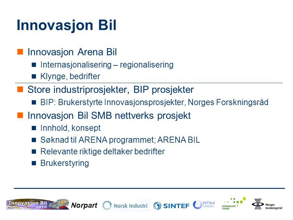 Norpart Innovasjon Bil  Innovasjon Arena Bil  Internasjonalisering – regionalisering  Klynge, bedrifter  Store industriprosjekter, BIP prosjekter